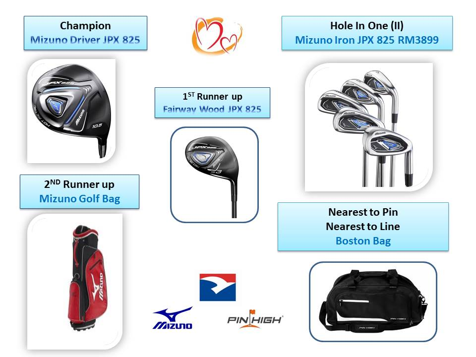 Charity Golf info Prize